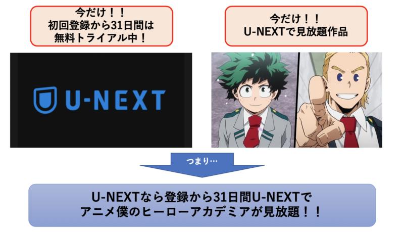 ヒロアカ アニメと漫画